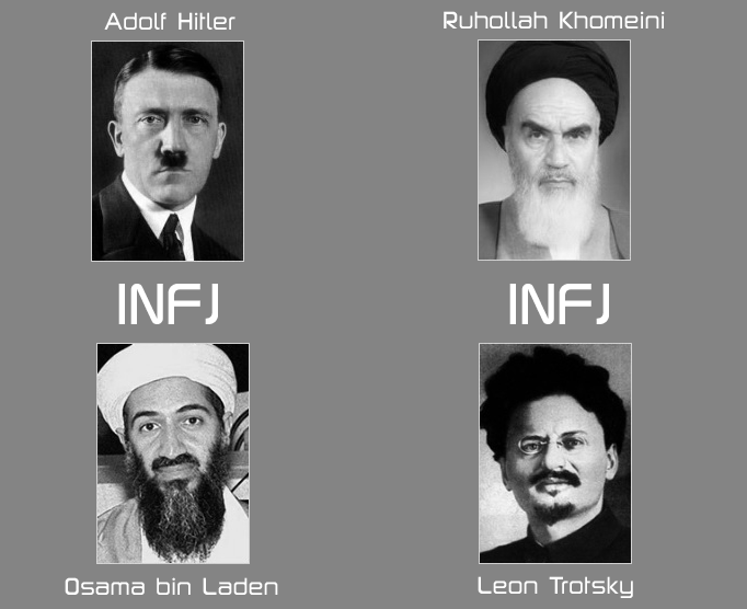 Теория архетипов: INFJ